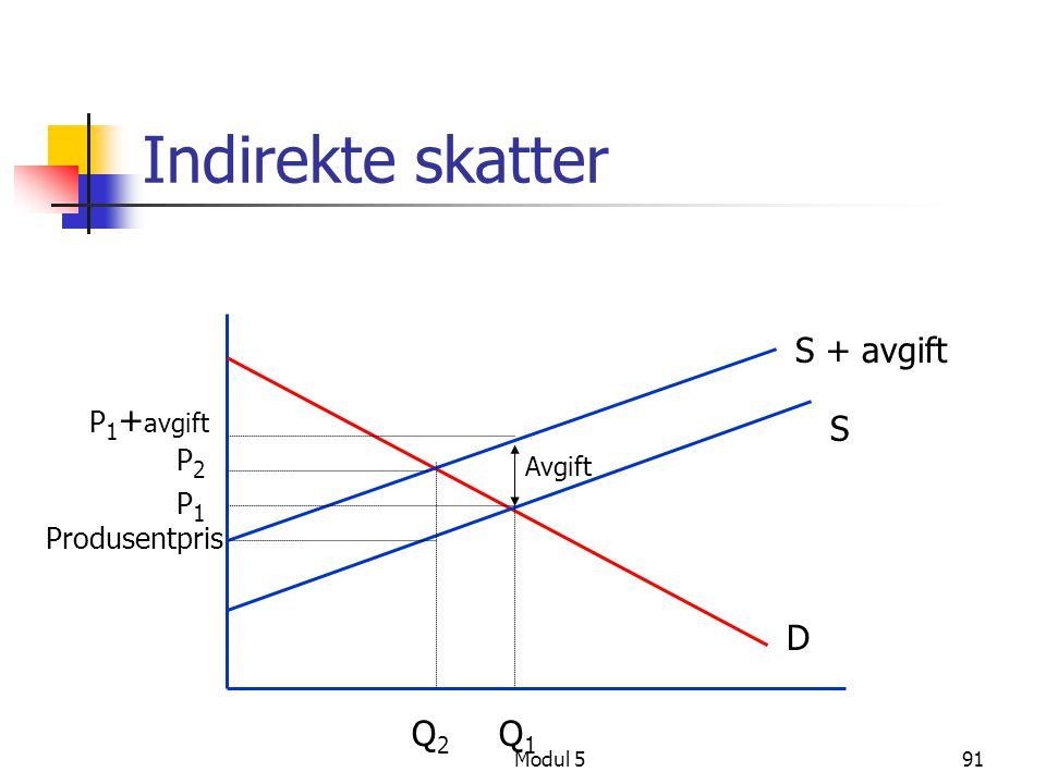 Indirekte skatter S + avgift S D Q2 Q1 P1+avgift P2 P1 Produsentpris