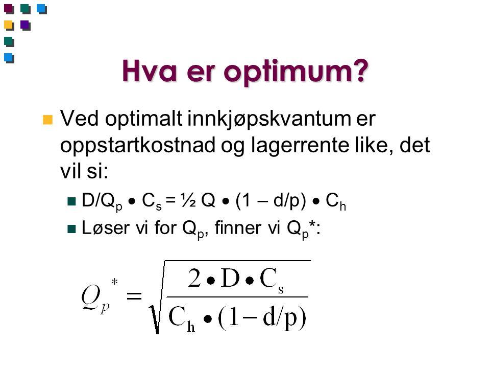 Hva er optimum Ved optimalt innkjøpskvantum er oppstartkostnad og lagerrente like, det vil si: D/Qp  Cs = ½ Q  (1 – d/p)  Ch.