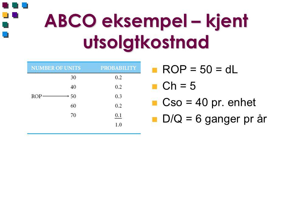 ABCO eksempel – kjent utsolgtkostnad