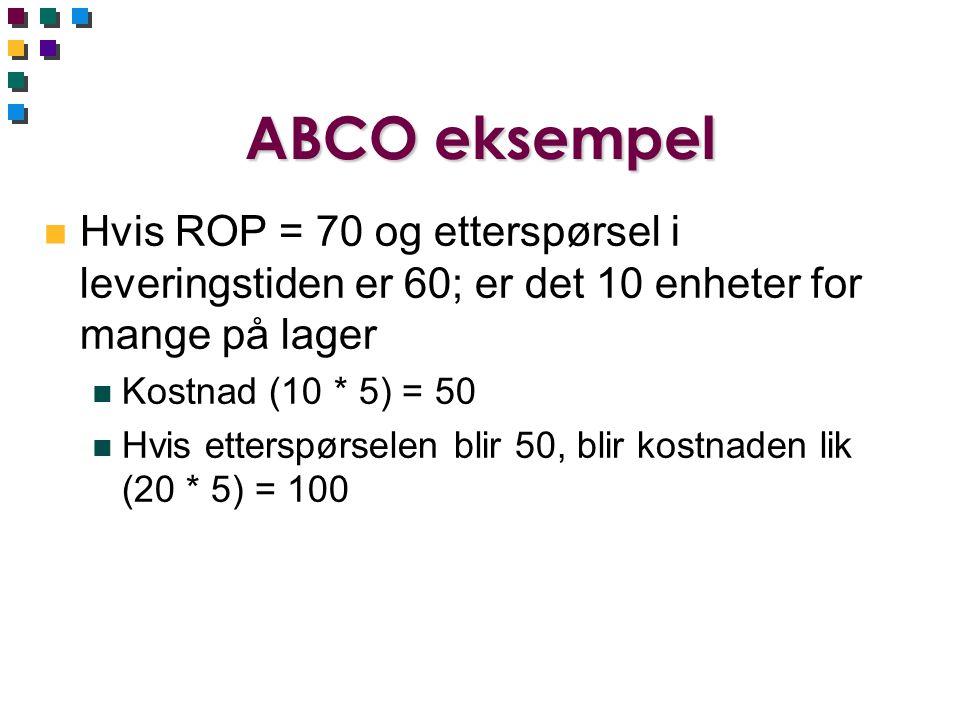 ABCO eksempel Hvis ROP = 70 og etterspørsel i leveringstiden er 60; er det 10 enheter for mange på lager.
