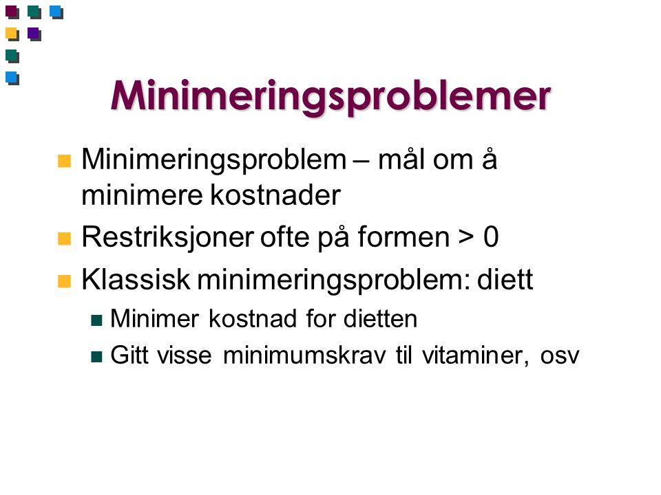 Minimeringsproblemer