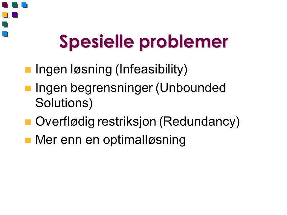Spesielle problemer Ingen løsning (Infeasibility)
