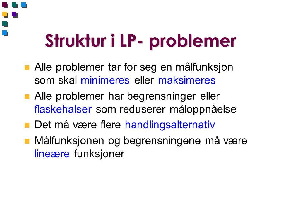 Struktur i LP- problemer