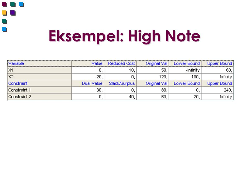 Eksempel: High Note
