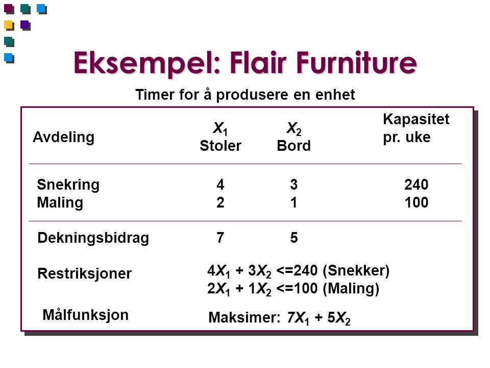 Eksempel: Flair Furniture