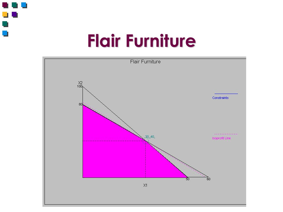 Flair Furniture