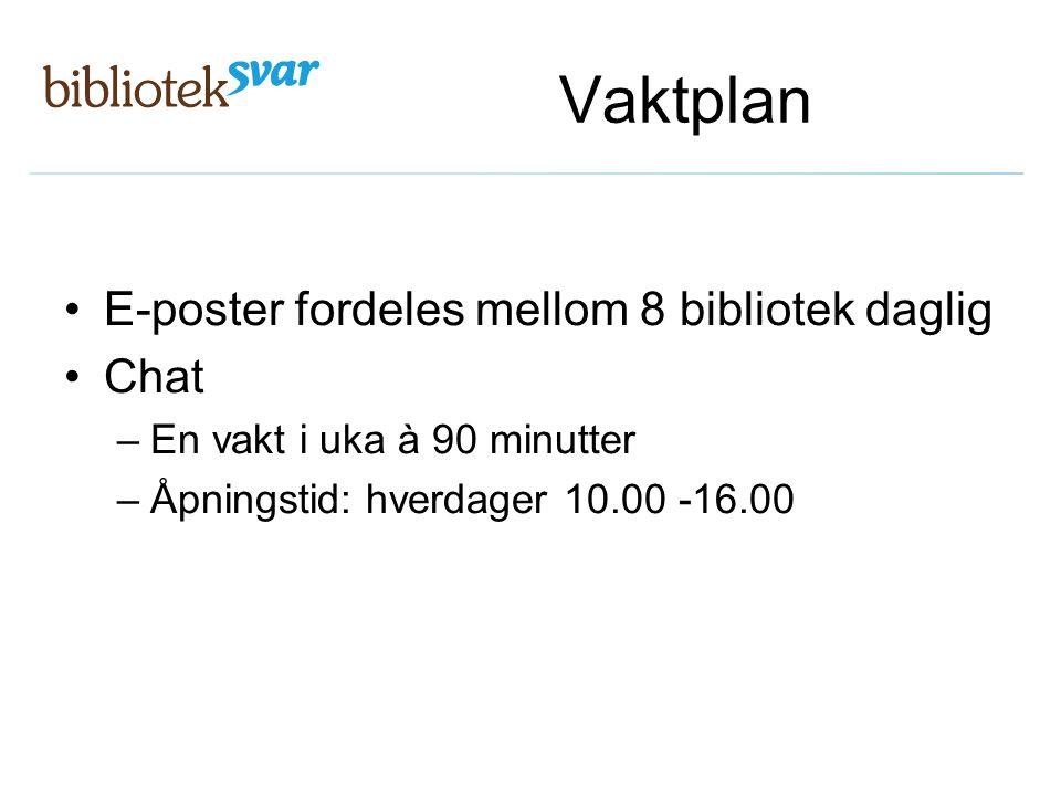 Vaktplan E-poster fordeles mellom 8 bibliotek daglig Chat
