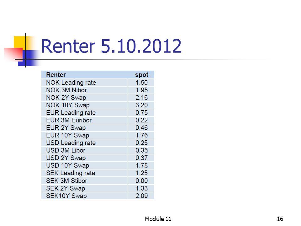 Renter 5.10.2012 Module 11