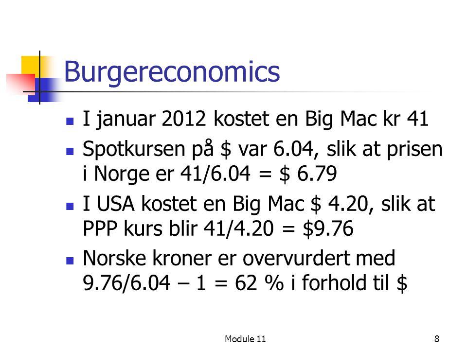 Burgereconomics I januar 2012 kostet en Big Mac kr 41