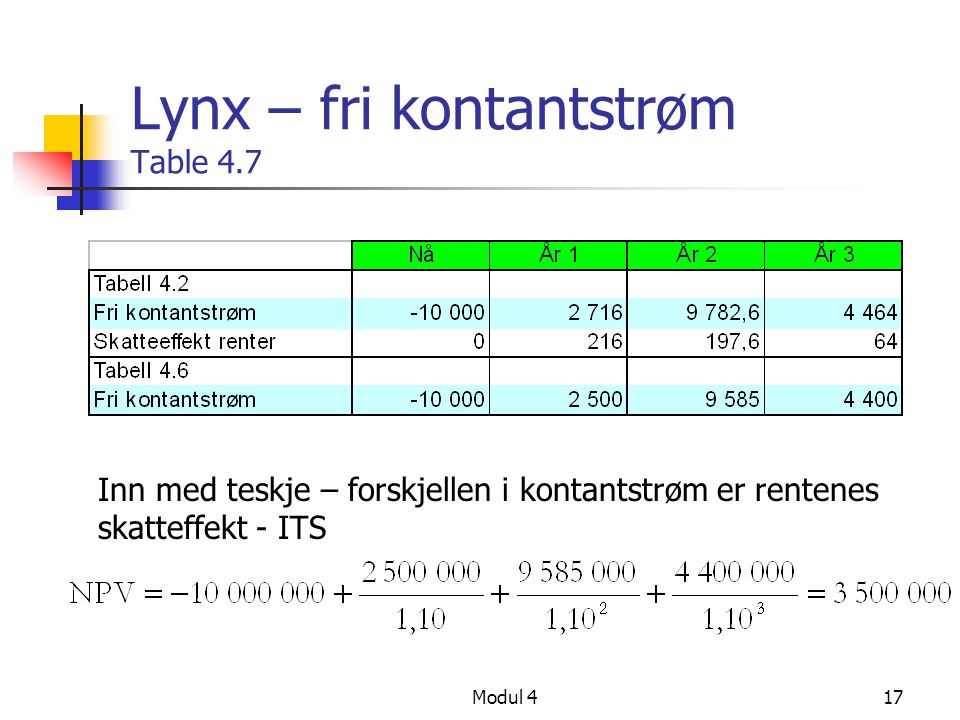 Lynx – fri kontantstrøm Table 4.7
