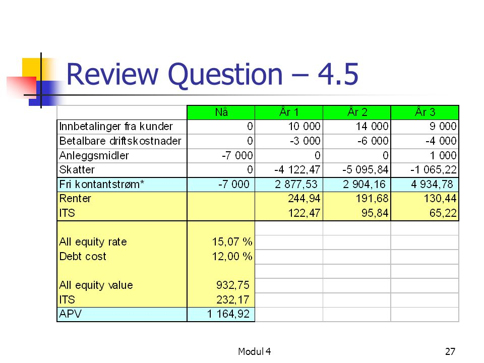 Review Question – 4.5 Modul 4