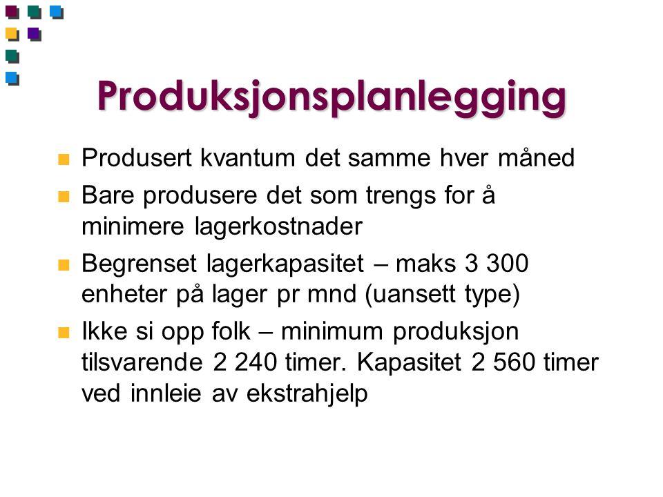 Produksjonsplanlegging
