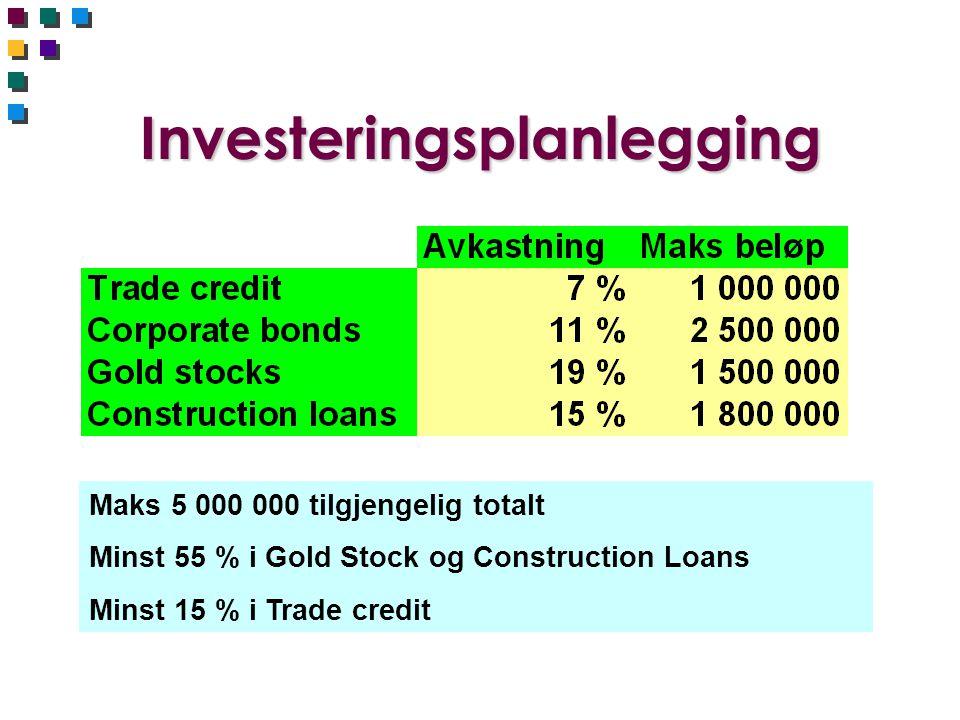 Investeringsplanlegging