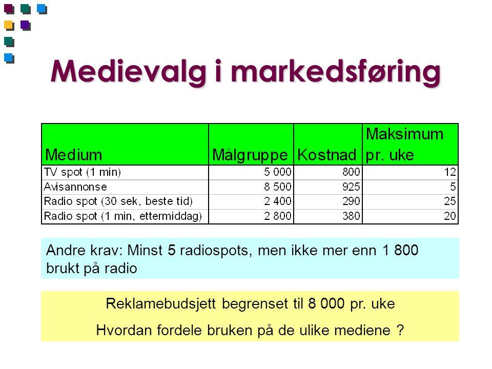 Medievalg i markedsføring