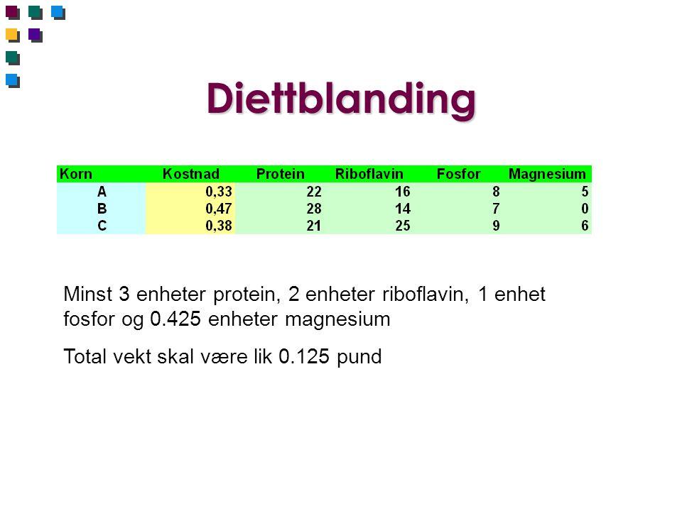 Diettblanding Minst 3 enheter protein, 2 enheter riboflavin, 1 enhet fosfor og 0.425 enheter magnesium.