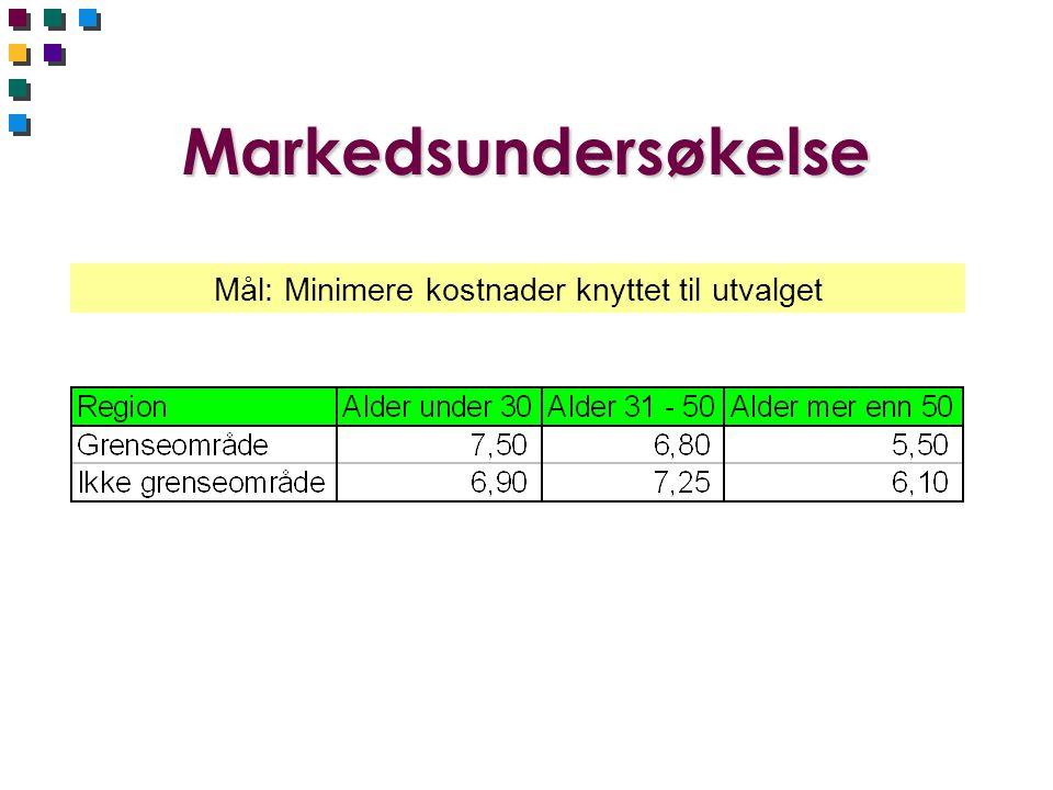 Mål: Minimere kostnader knyttet til utvalget