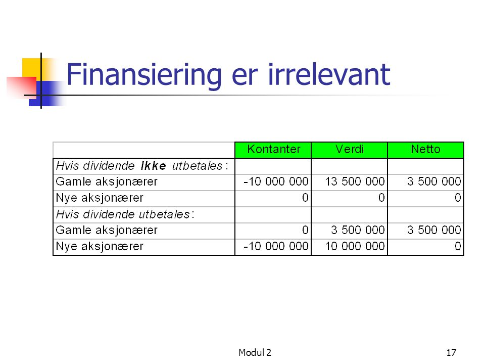 Finansiering er irrelevant
