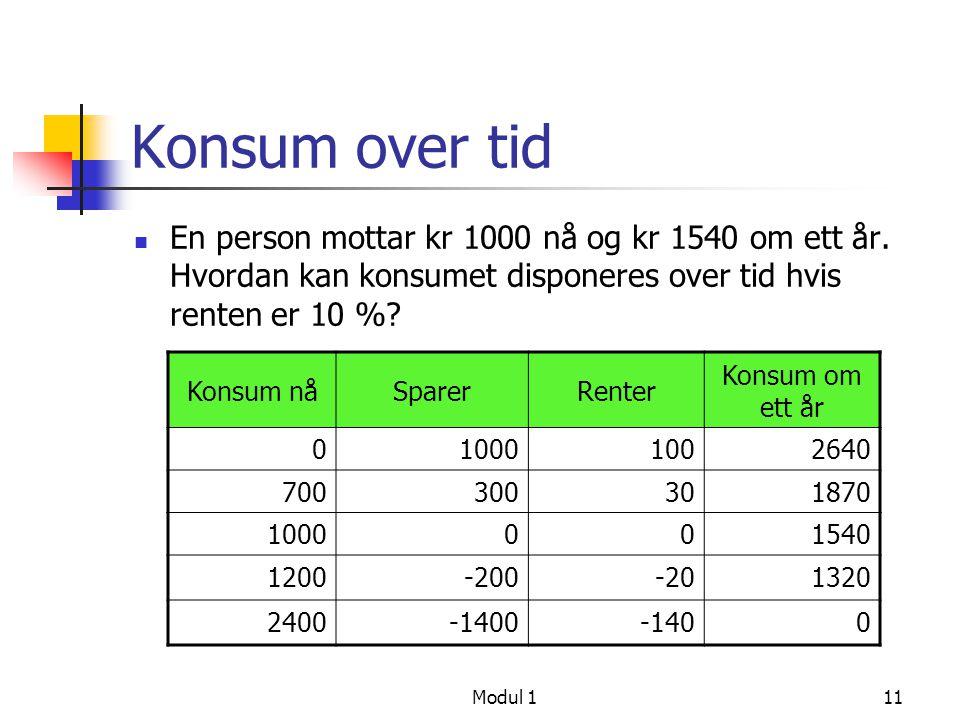 Konsum over tid En person mottar kr 1000 nå og kr 1540 om ett år. Hvordan kan konsumet disponeres over tid hvis renten er 10 %