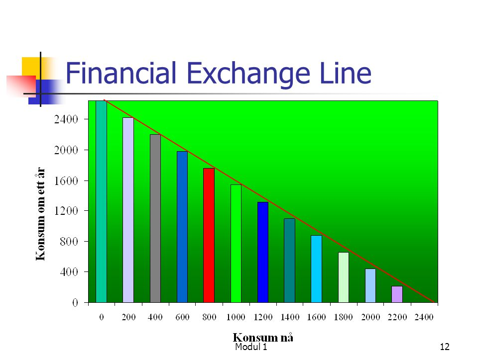 Financial Exchange Line