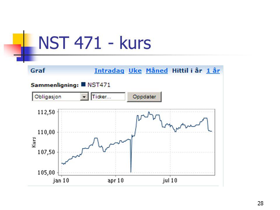 NST 471 - kurs