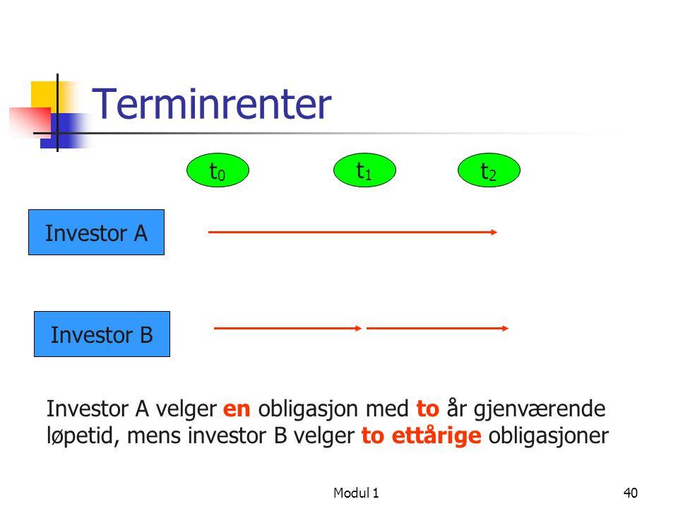 Terminrenter t0 t1 t2 Investor A Investor B