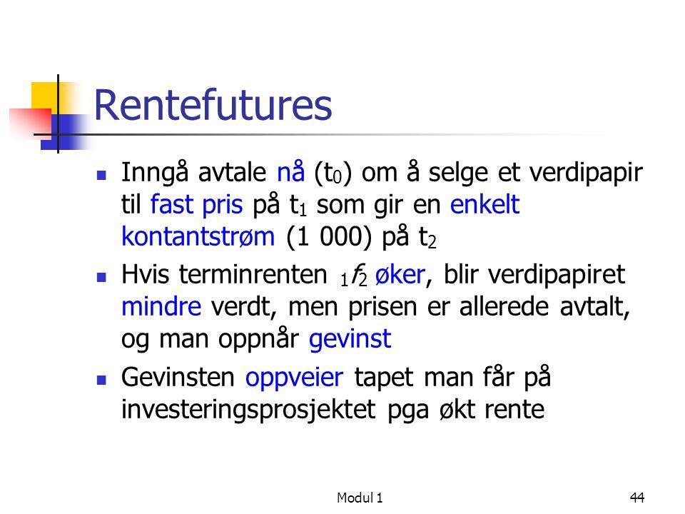 Rentefutures Inngå avtale nå (t0) om å selge et verdipapir til fast pris på t1 som gir en enkelt kontantstrøm (1 000) på t2.