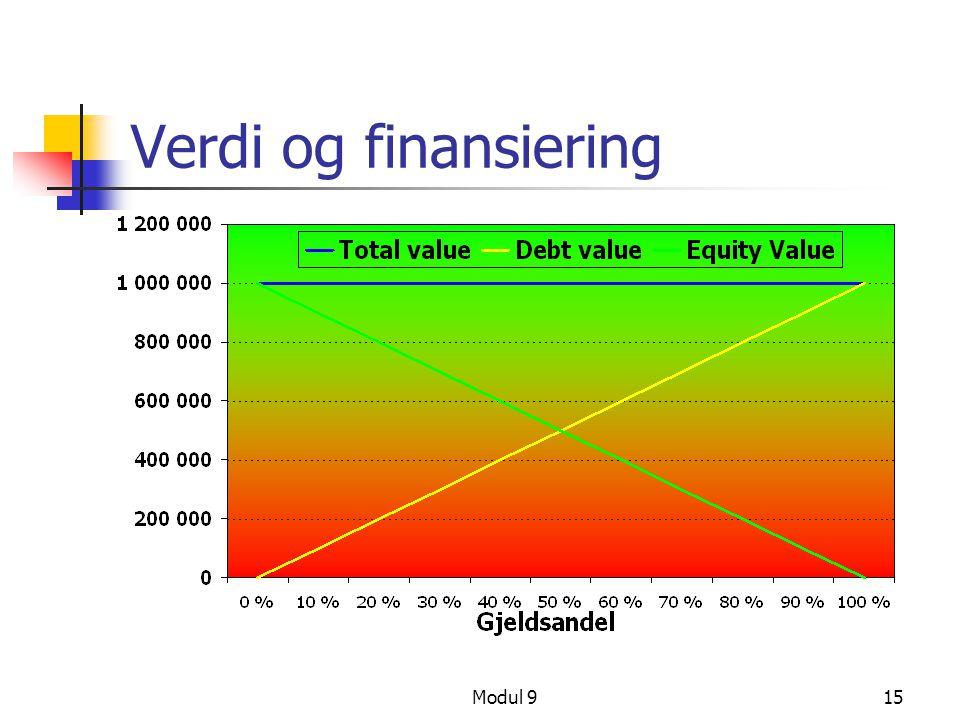 Verdi og finansiering Modul 9