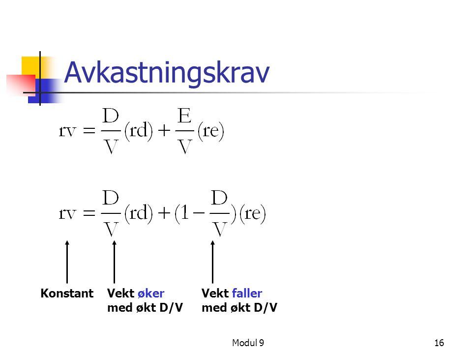 Avkastningskrav Konstant Vekt øker med økt D/V Vekt faller med økt D/V