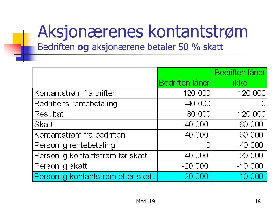 Aksjonærenes kontantstrøm Bedriften og aksjonærene betaler 50 % skatt