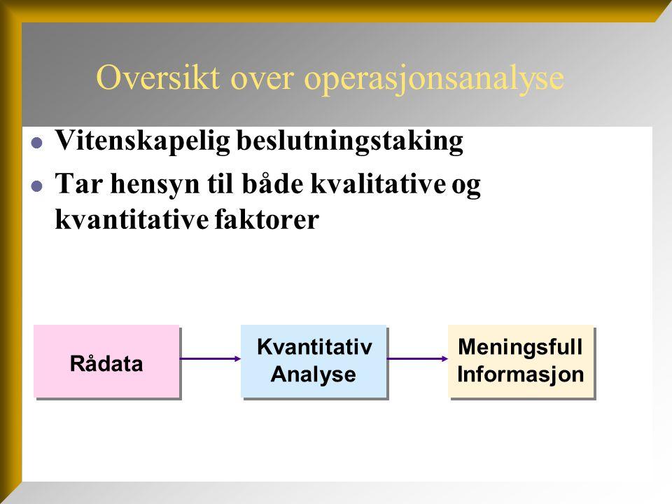 Oversikt over operasjonsanalyse