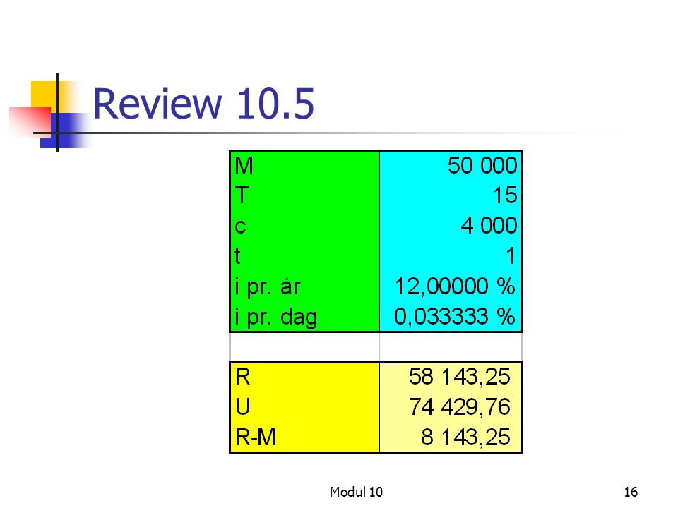 Review 10.5 Modul 10