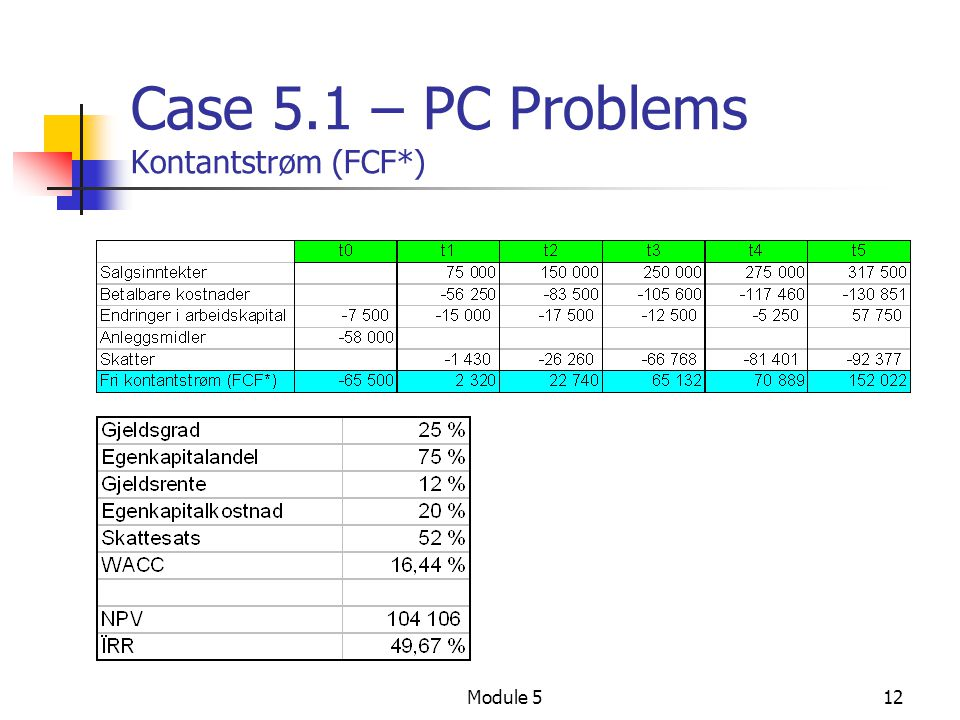 Case 5.1 – PC Problems Kontantstrøm (FCF*)