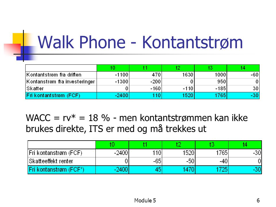 Walk Phone - Kontantstrøm