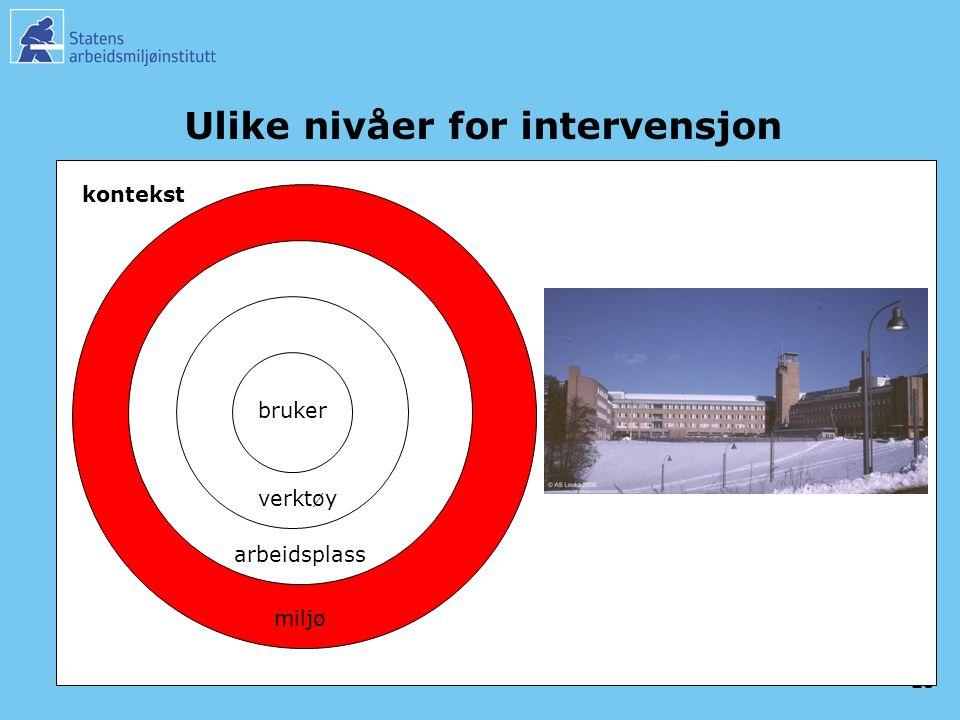 Ulike nivåer for intervensjon