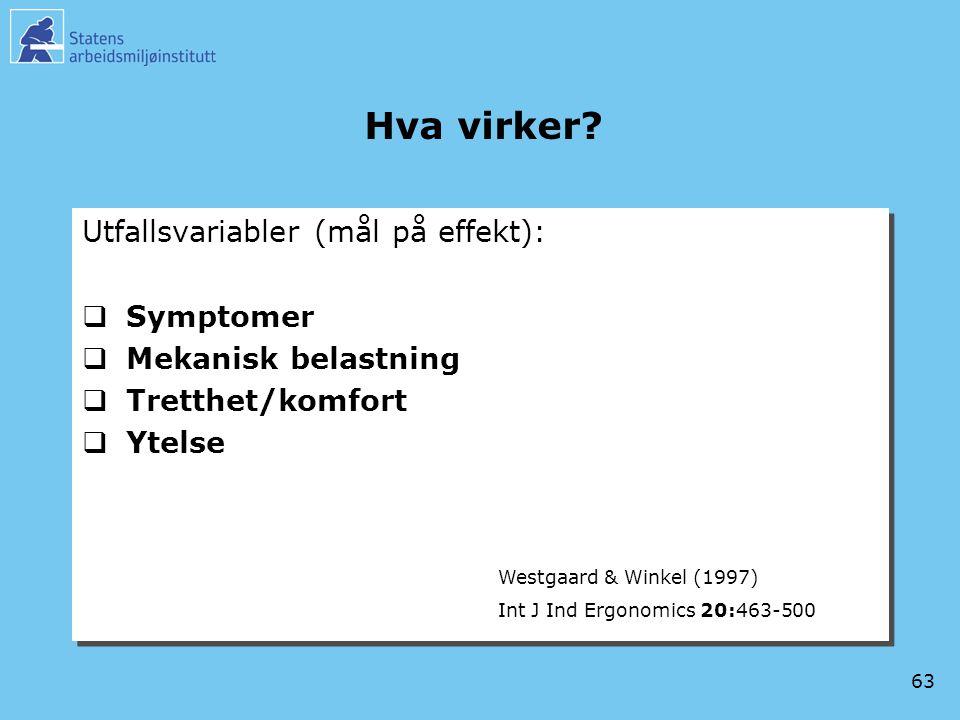 Hva virker Utfallsvariabler (mål på effekt): Symptomer