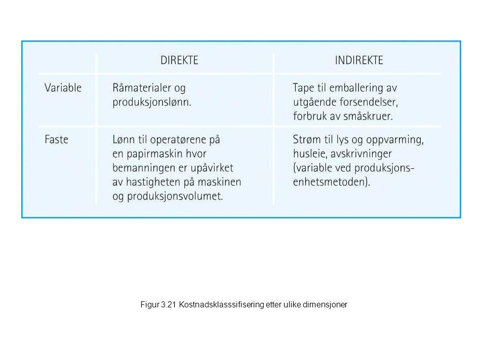 Figur 3.21 Kostnadsklasssifisering etter ulike dimensjoner