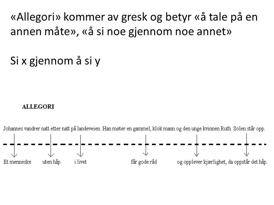 «Allegori» kommer av gresk og betyr «å tale på en annen måte», «å si noe gjennom noe annet»