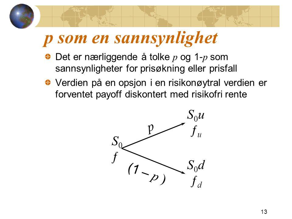 p som en sannsynlighet S0u ƒu p S0 ƒ S0d (1 – p ) ƒd
