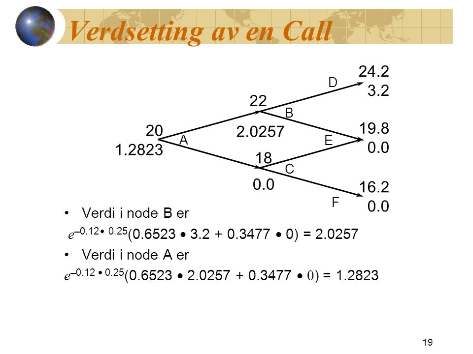 Verdsetting av en Call Verdi i node B er. e–0.12  0.25(0.6523  3.2 + 0.3477  0) = 2.0257. Verdi i node A er.