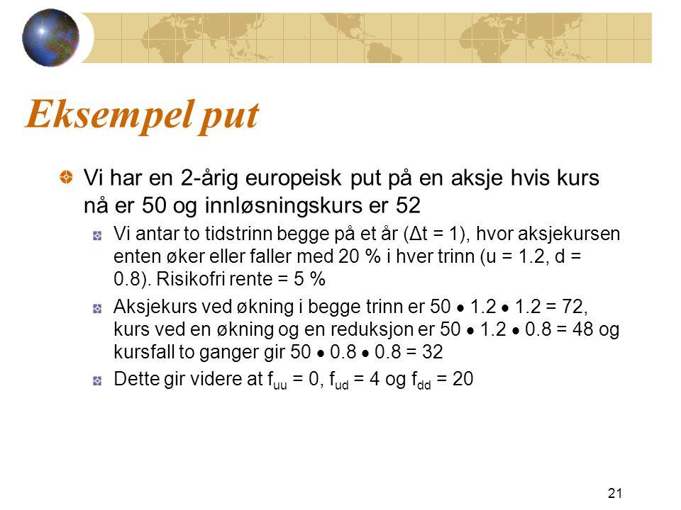 Eksempel put Vi har en 2-årig europeisk put på en aksje hvis kurs nå er 50 og innløsningskurs er 52.