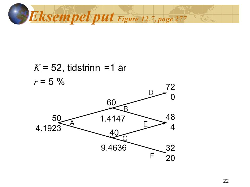 Eksempel put Figure 12.7, page 277