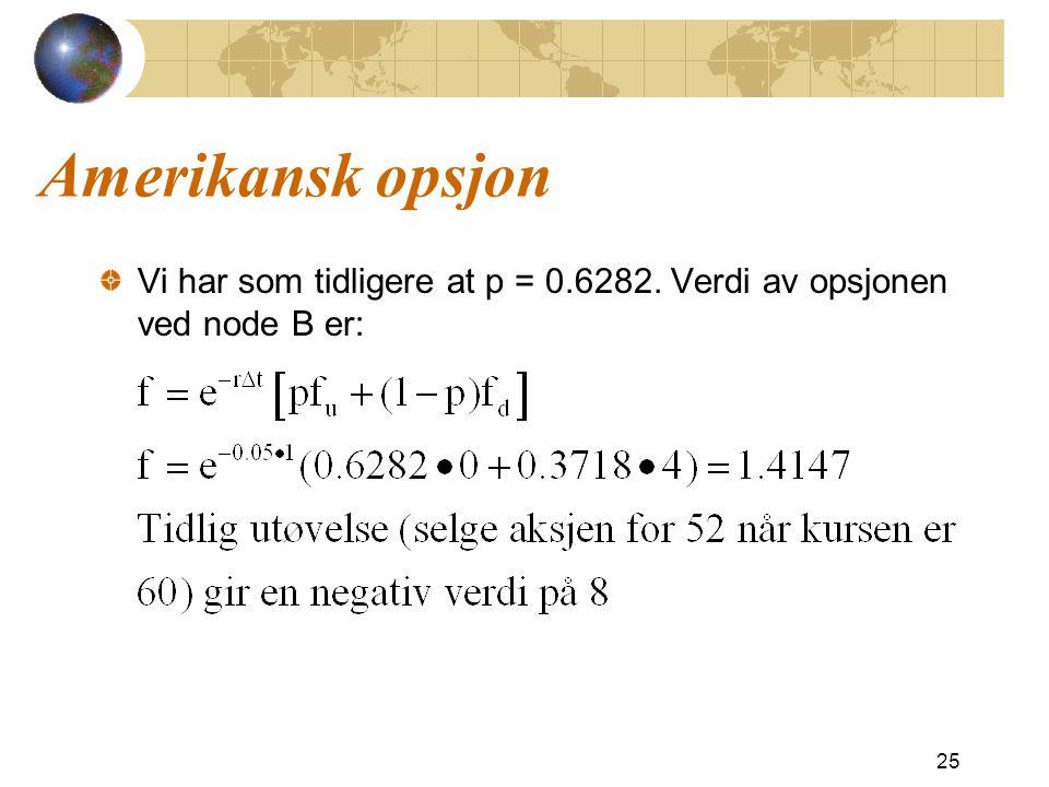 Amerikansk opsjon Vi har som tidligere at p = 0.6282. Verdi av opsjonen ved node B er:
