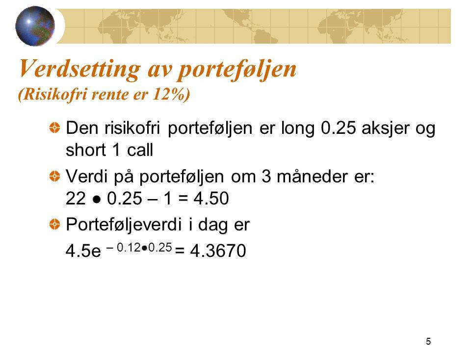 Verdsetting av porteføljen (Risikofri rente er 12%)