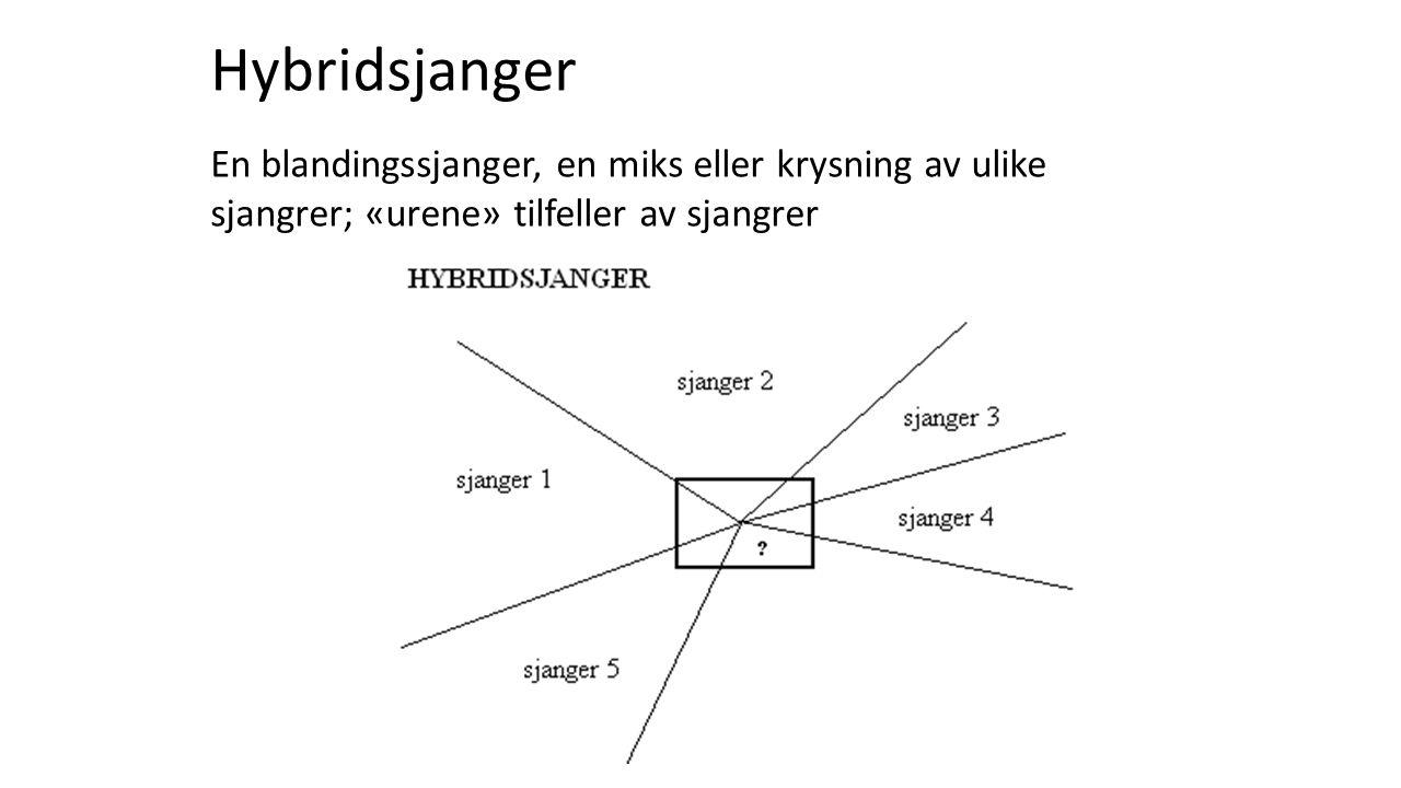 Hybridsjanger En blandingssjanger, en miks eller krysning av ulike sjangrer; «urene» tilfeller av sjangrer.
