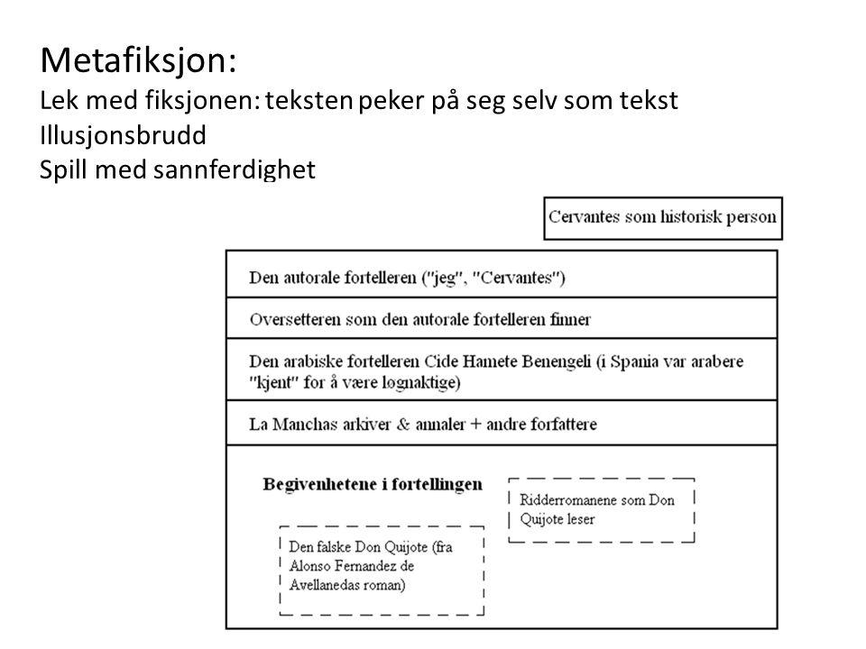 Metafiksjon: Lek med fiksjonen: teksten peker på seg selv som tekst