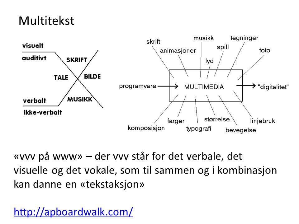 Multitekst «vvv på www» – der vvv står for det verbale, det visuelle og det vokale, som til sammen og i kombinasjon kan danne en «tekstaksjon»