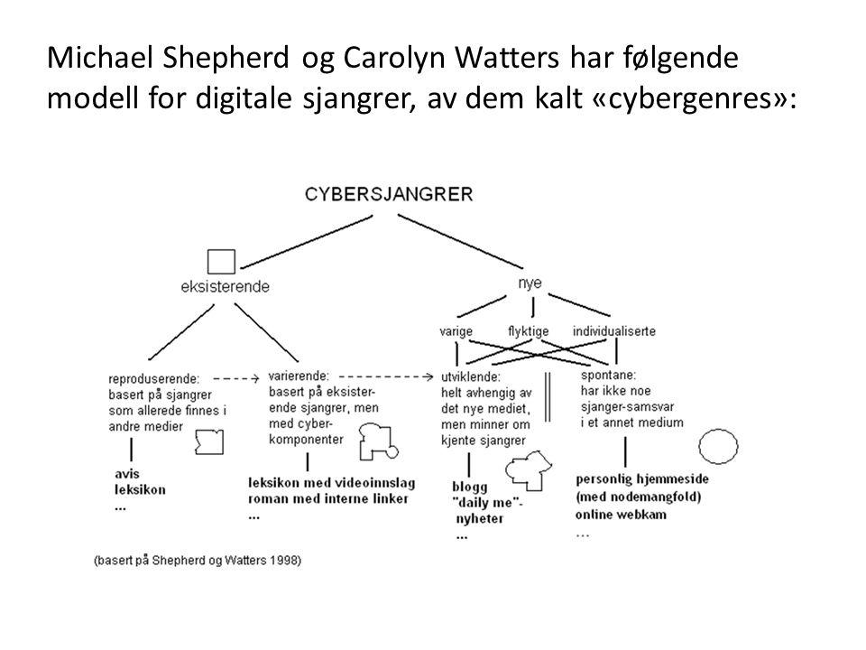 Michael Shepherd og Carolyn Watters har følgende modell for digitale sjangrer, av dem kalt «cybergenres»: