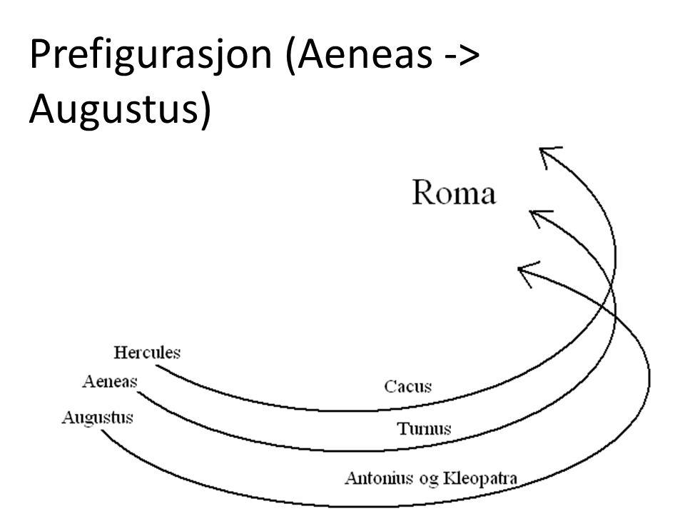 Prefigurasjon (Aeneas -> Augustus)