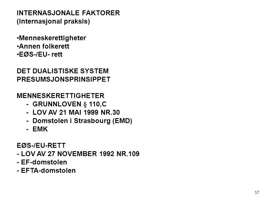 INTERNASJONALE FAKTORER (Internasjonal praksis) Menneskerettigheter