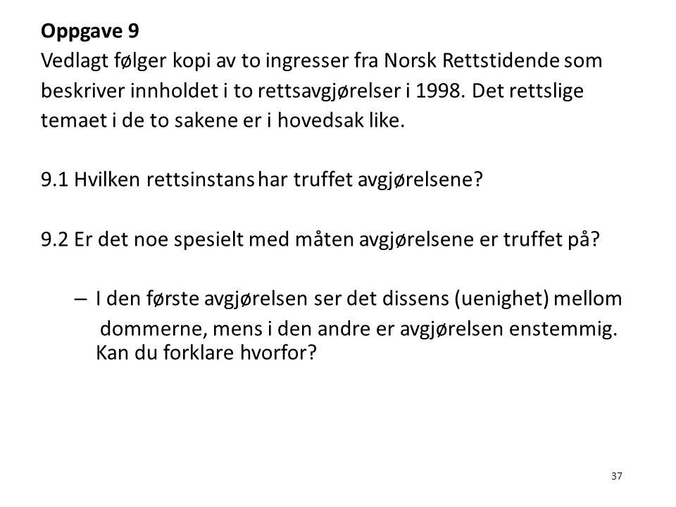 Vedlagt følger kopi av to ingresser fra Norsk Rettstidende som